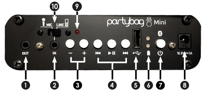 partybag-mini panel